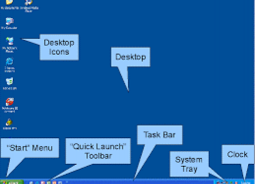 Tactile Windows Desktop Map