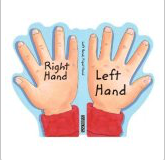 "Two hands labeled ""right hand"" and ""left hand."