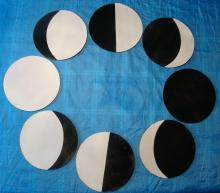 Model of the phases of the Moon