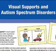 Image of a slide of Visual Supports and Autism Spectrum Disorders.