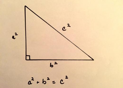 Pythagorean Theorem And Proof Perkins Elearning