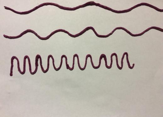 The image is of waves of various wavelengths made of Wikki Stix.