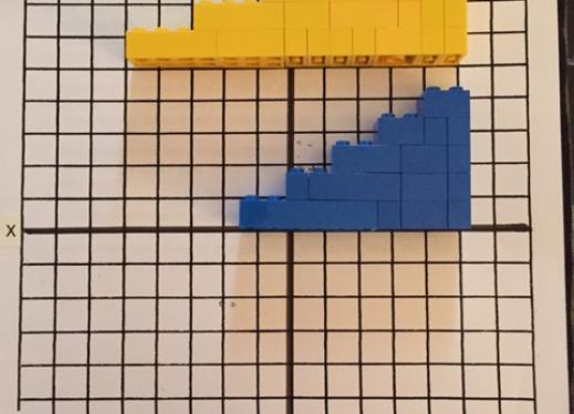 Lego staircases on graph paper