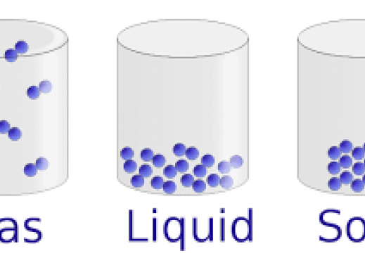 The image is of the movement of atoms in a solid, liquid, and a gas.