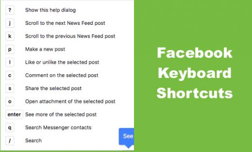 "screenshot of Facebook keyboard shortcut commands and text, ""Facebook Keyboard Shortcuts"""