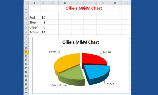 Excel spreadsheet and colorful pie chart displaying number of red, blue, green and brown M&Ms