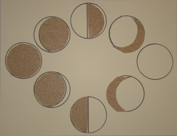 Moon Phases Template