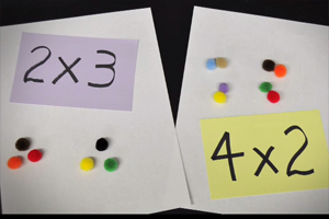 An example of multiple means of representation being used to present the concept of multiplication.