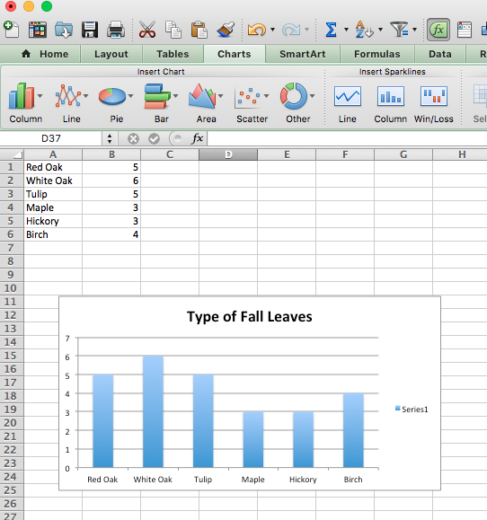 Screenshot of Excel with table format and bar chart format of the Type of Fall Leaves data.