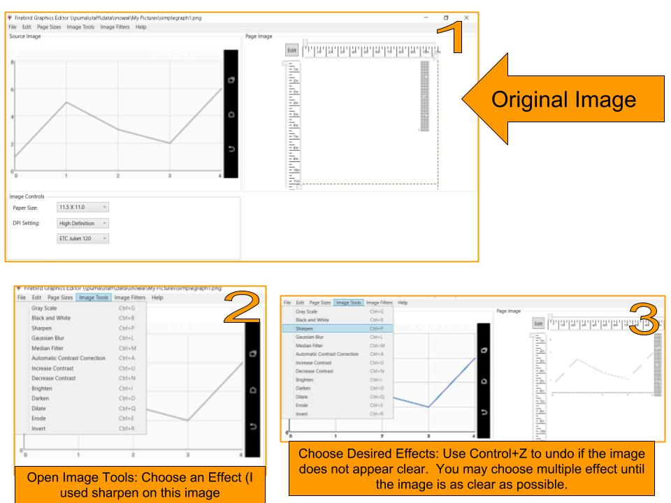 Screenshot of Firebird with uploaded line chart, original image. Left side shows the line chart but the right Edit side does not. Image 2 shows  Image Tools menu. Image 3 shows Image Tools Selected and Sharpen Selected; Line chart now appears on the right side of the screen.
