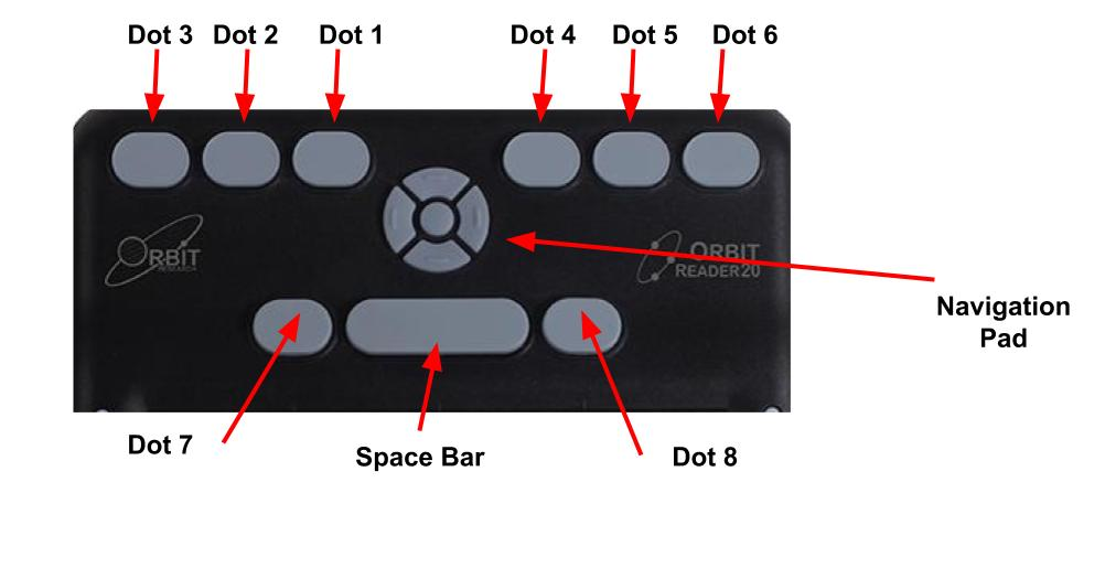 Image of Orbit input keys labeled: first row dot 3, 2, 1 , 4, 5, 6; 2nd row with circular navigation pad; 3rd row with dot 7, larger space bar and dot 8 key.