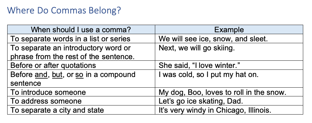 Image of Where do Commas Belong 2x8 table with the comma rule in column 1 and example sentence in column 2.