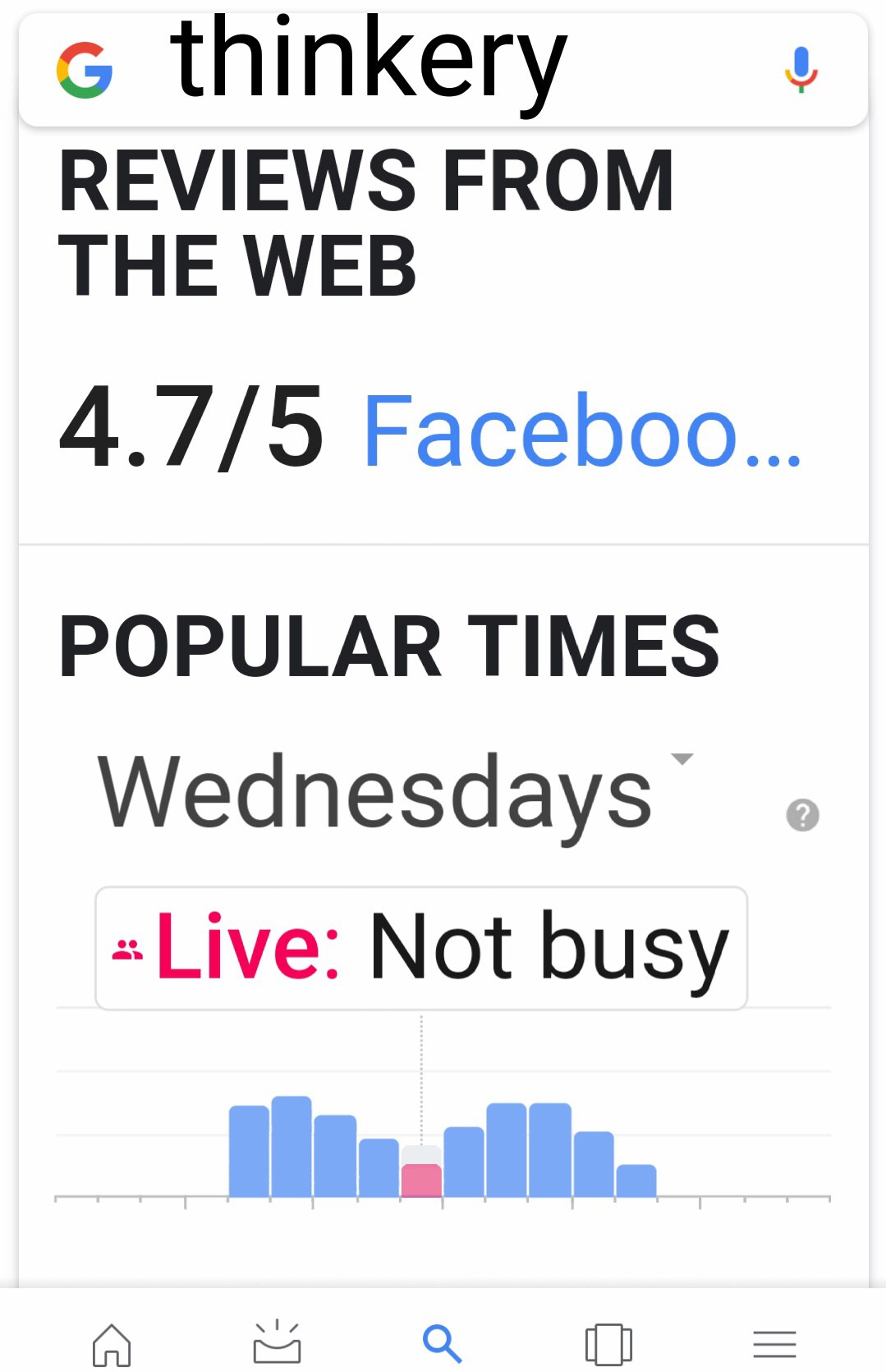 Screenshot of Google's popular times for Thinkery Museum.